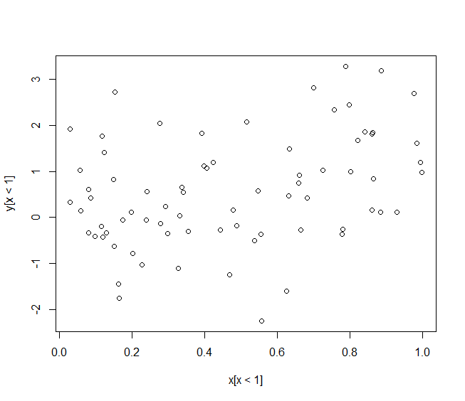 how to find correlation from r squared